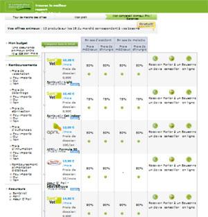 Copie d'écran de Lecomparateurassurance.com